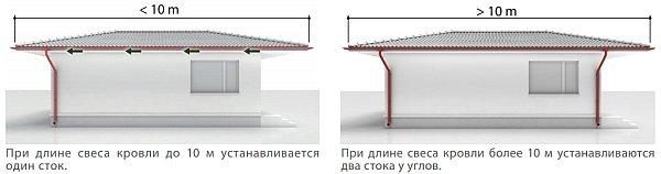 1391781749_3kolichestov-stokov