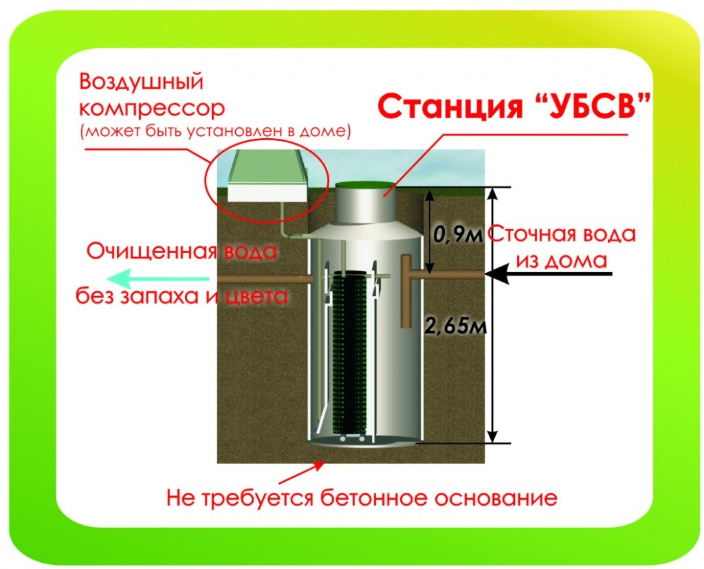 Схема УБСВ-.jpg