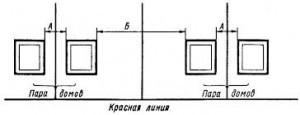 shema-dvuhryadnoy-zastroyki