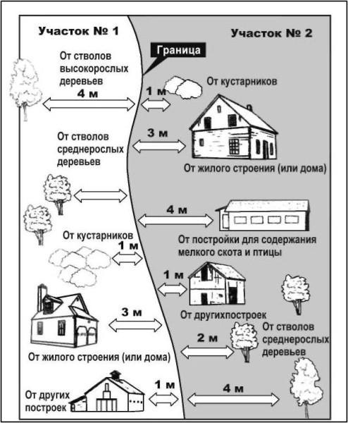 shema-razmescheniya-zdaniy-po-